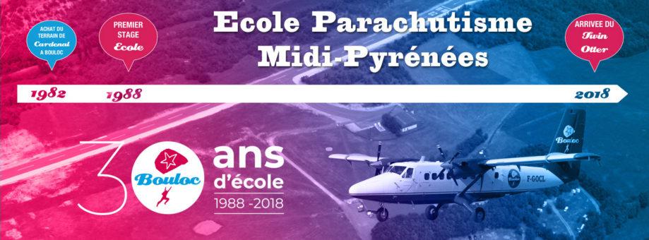 Bannière web pour les 30 ans du premier saut école à Bouloc Skydive